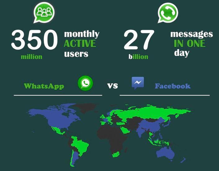whatsapp-vs-twitter